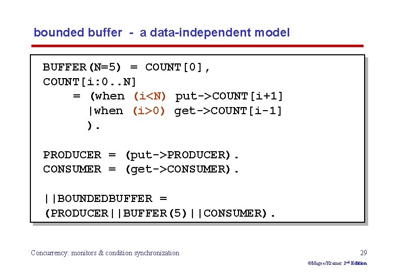 bounded buffer - a data-independent model BUFFER(N=5) = COUNT[0], COUNT[i: 0. . N] =