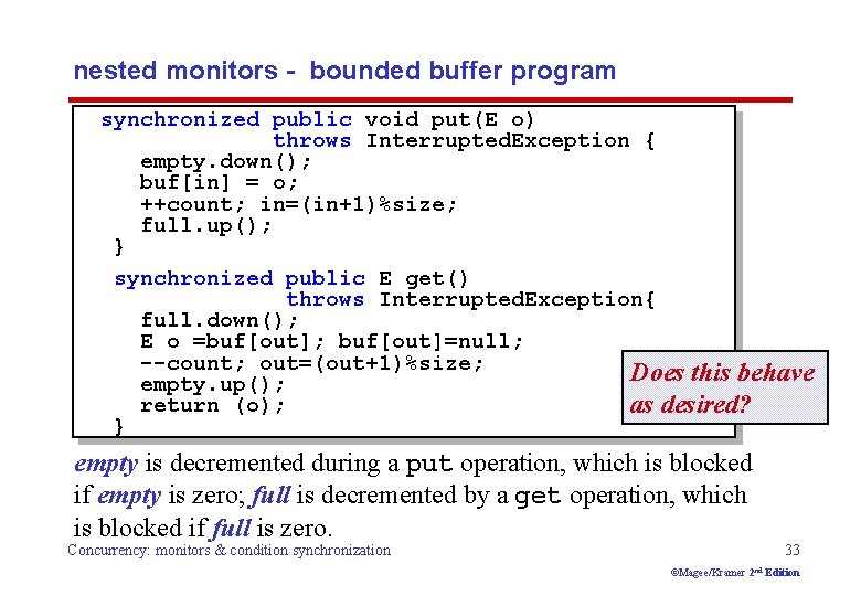 nested monitors - bounded buffer program synchronized public void put(E o) throws Interrupted. Exception