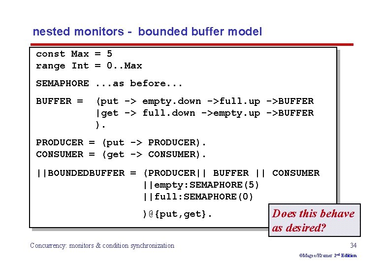 nested monitors - bounded buffer model const Max = 5 range Int = 0.