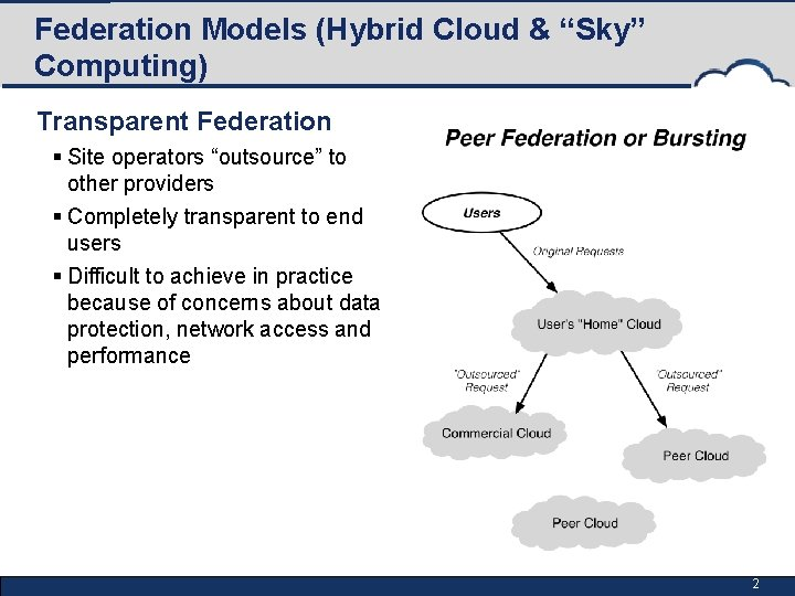 """Federation Models (Hybrid Cloud & """"Sky"""" Computing) Transparent Federation § Site operators """"outsource"""" to"""