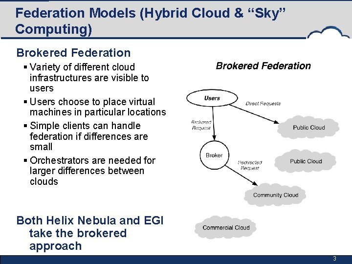 """Federation Models (Hybrid Cloud & """"Sky"""" Computing) Brokered Federation § Variety of different cloud"""
