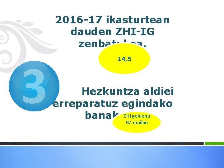 2016 -17 ikasturtean dauden ZHI-IG zenbatekoa. 3 14, 5 Hezkuntza aldiei erreparatuz egindako ZHI