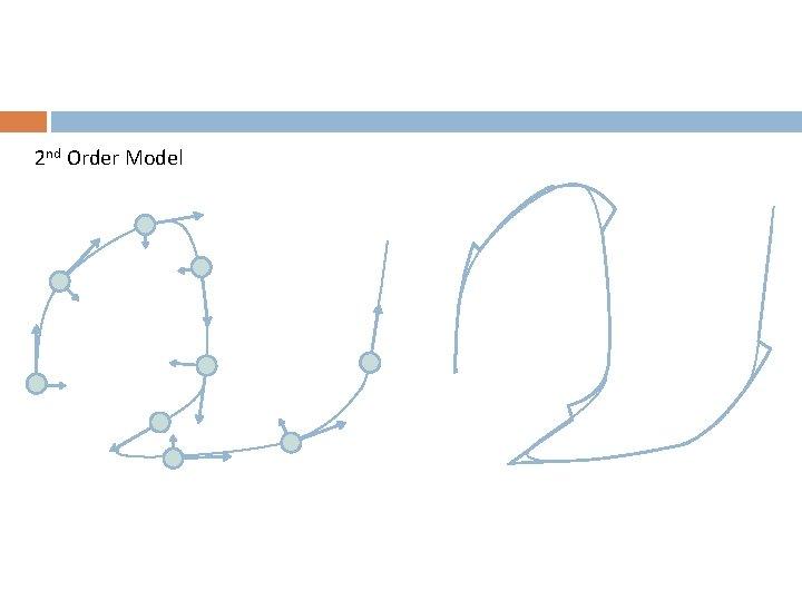 2 nd Order Model