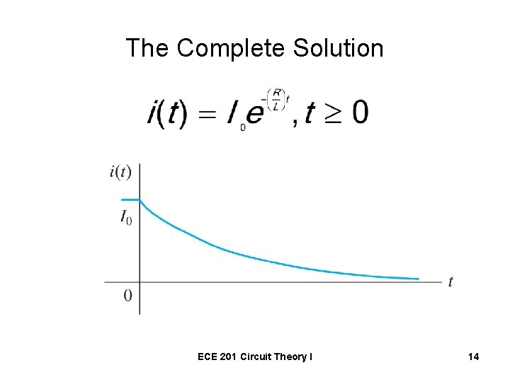 The Complete Solution ECE 201 Circuit Theory I 14