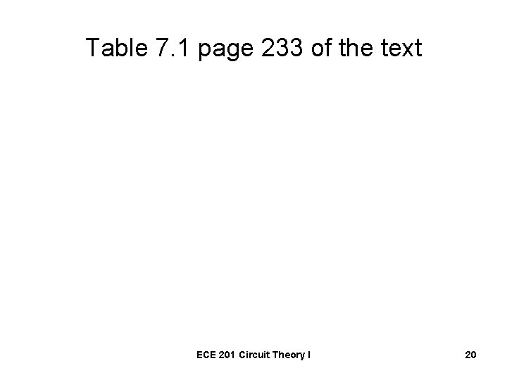 Table 7. 1 page 233 of the text ECE 201 Circuit Theory I 20