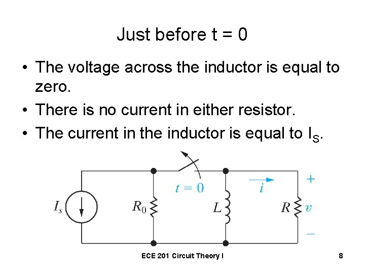 Just before t = 0 • The voltage across the inductor is equal to