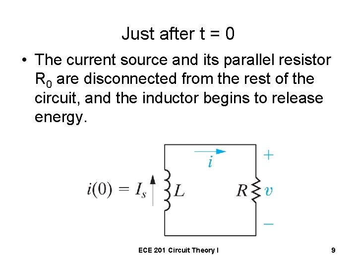 Just after t = 0 • The current source and its parallel resistor R