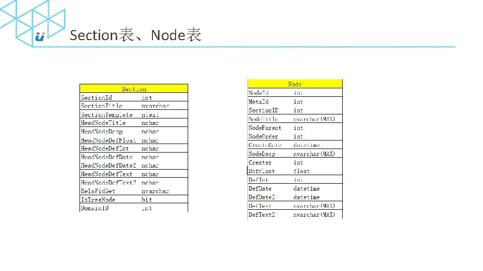 Section表、Node表