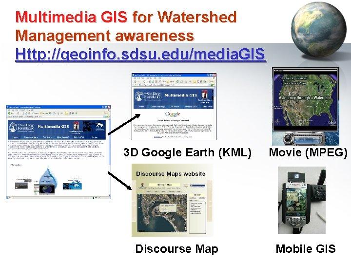 Multimedia GIS for Watershed Management awareness Http: //geoinfo. sdsu. edu/media. GIS 3 D Google