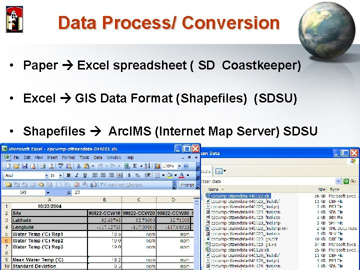 Data Process/ Conversion • Paper Excel spreadsheet ( SD Coastkeeper) • Excel GIS Data