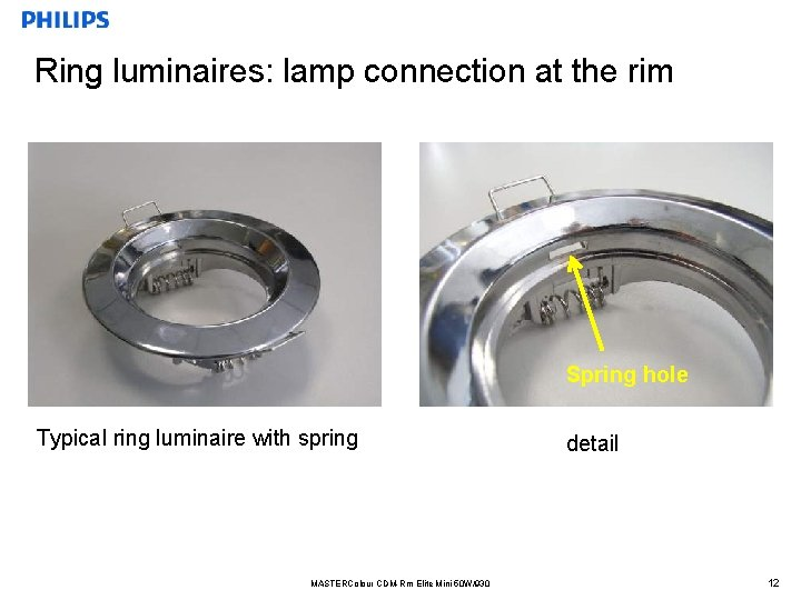 Ring luminaires: lamp connection at the rim Spring hole Typical ring luminaire with spring