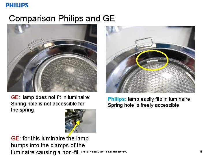 Comparison Philips and GE GE: lamp does not fit in luminaire: Spring hole is