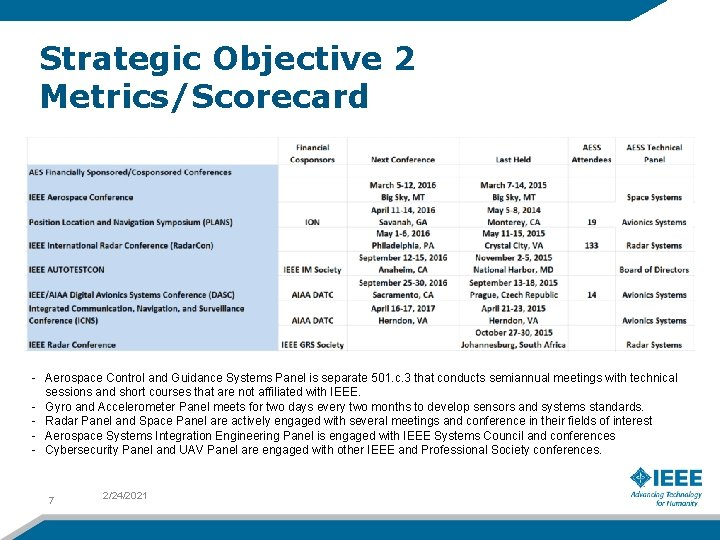 Strategic Objective 2 Metrics/Scorecard - Aerospace Control and Guidance Systems Panel is separate 501.