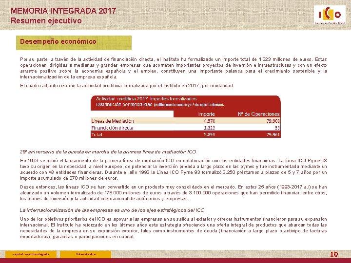 MEMORIA INTEGRADA 2017 Resumen ejecutivo Desempeño económico Por su parte, a través de la