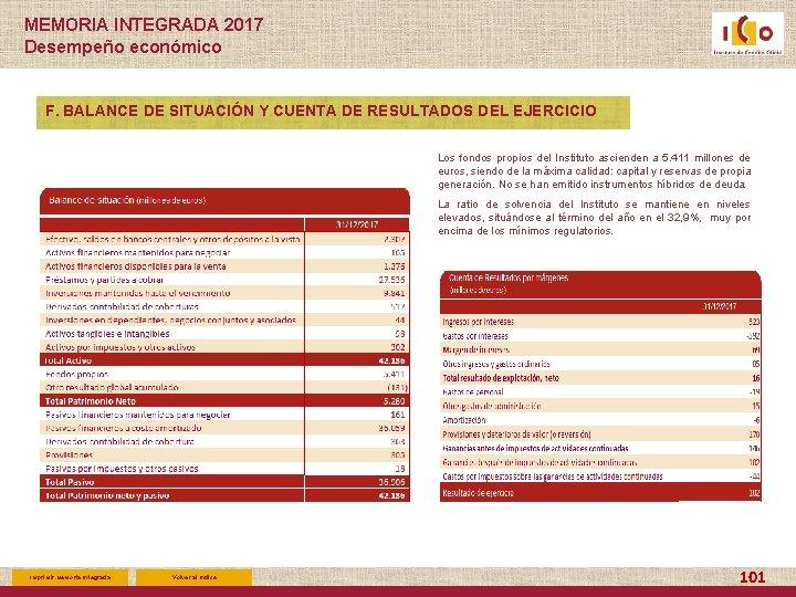 MEMORIA INTEGRADA 2017 Desempeño económico F. BALANCE DE SITUACIÓN Y CUENTA DE RESULTADOS DEL