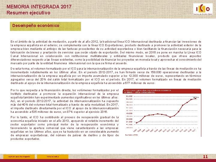 MEMORIA INTEGRADA 2017 Resumen ejecutivo Desempeño económico En el ámbito de la actividad de