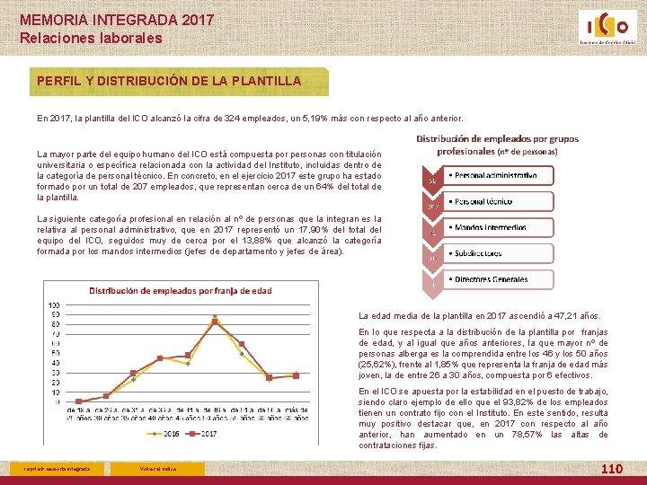 MEMORIA INTEGRADA 2017 Relaciones laborales PERFIL Y DISTRIBUCIÓN DE LA PLANTILLA En 2017, la