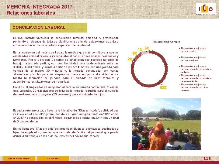 MEMORIA INTEGRADA 2017 Relaciones laborales CONCILIACIÓN LABORAL El ICO intenta favorecer la conciliación familiar,