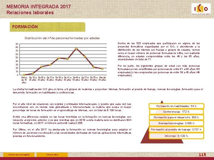 MEMORIA INTEGRADA 2017 Relaciones laborales FORMACIÓN Distribución del nº de personas formadas por edades
