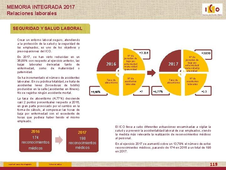 MEMORIA INTEGRADA 2017 Relaciones laborales SEGURIDAD Y SALUD LABORAL Crear un entorno laboral seguro,