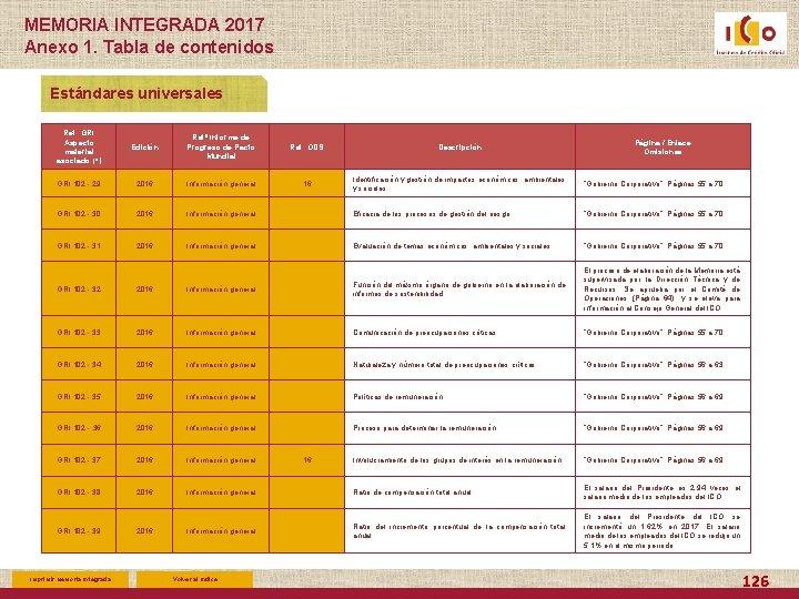MEMORIA INTEGRADA 2017 Anexo 1. Tabla de contenidos Estándares universales Ref. GRI Aspecto material