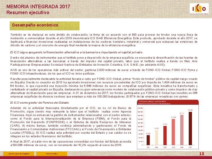 MEMORIA INTEGRADA 2017 Resumen ejecutivo Desempeño económico También es de destacar en este ámbito