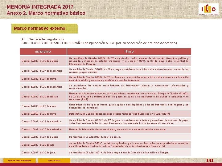 MEMORIA INTEGRADA 2017 Anexo 2. Marco normativo básico Marco normativo externo Ø De carácter