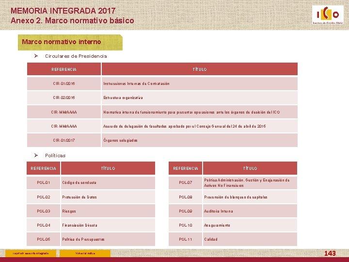 MEMORIA INTEGRADA 2017 Anexo 2. Marco normativo básico Marco normativo interno Ø Circulares de