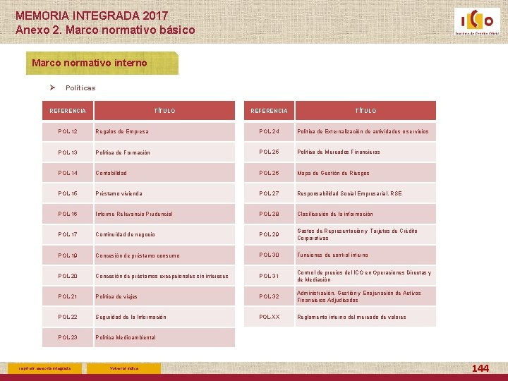 MEMORIA INTEGRADA 2017 Anexo 2. Marco normativo básico Marco normativo interno Ø Políticas REFERENCIA