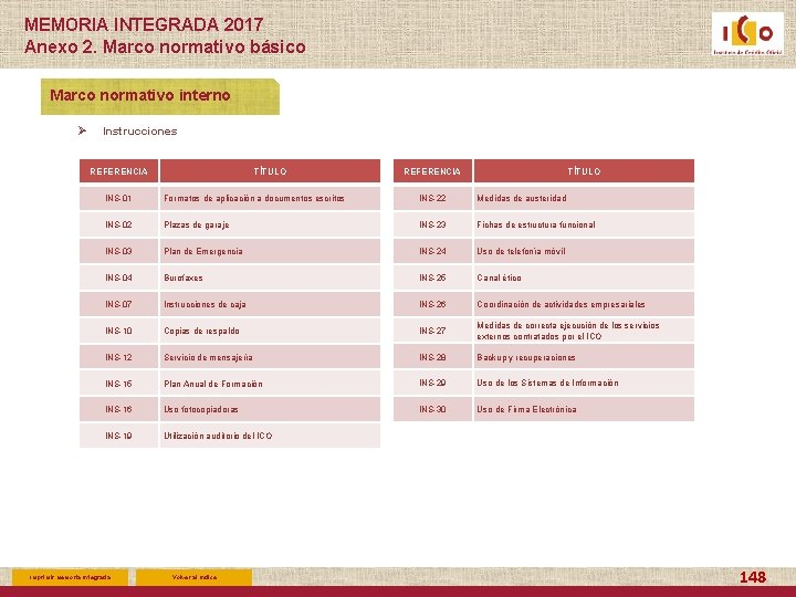 MEMORIA INTEGRADA 2017 Anexo 2. Marco normativo básico Marco normativo interno Ø Instrucciones REFERENCIA