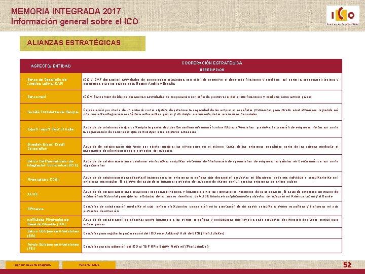 MEMORIA INTEGRADA 2017 Información general sobre el ICO ALIANZAS ESTRATÉGICAS COOPERACIÓN ESTRATÉGICA ASPECTO/ ENTIDAD