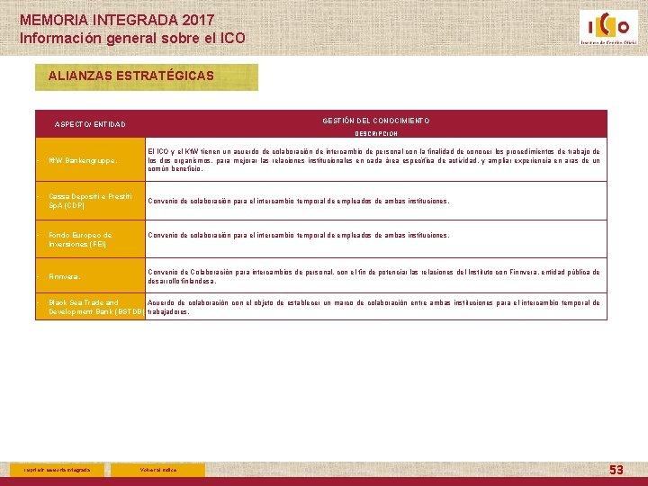 MEMORIA INTEGRADA 2017 Información general sobre el ICO ALIANZAS ESTRATÉGICAS GESTIÓN DEL CONOCIMIENTO ASPECTO/