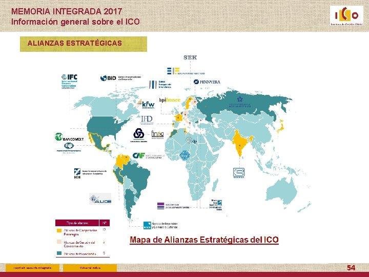 MEMORIA INTEGRADA 2017 Información general sobre el ICO ALIANZAS ESTRATÉGICAS Imprimir Memoria Integrada Volver