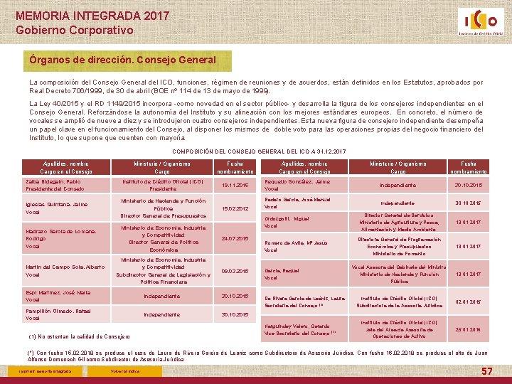 MEMORIA INTEGRADA 2017 Gobierno Corporativo Órganos de dirección. Consejo General La composición del Consejo