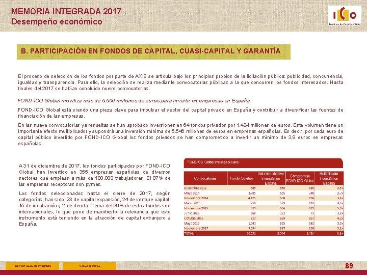 MEMORIA INTEGRADA 2017 Desempeño económico B. PARTICIPACIÓN EN FONDOS DE CAPITAL, CUASI-CAPITAL Y GARANTÍA