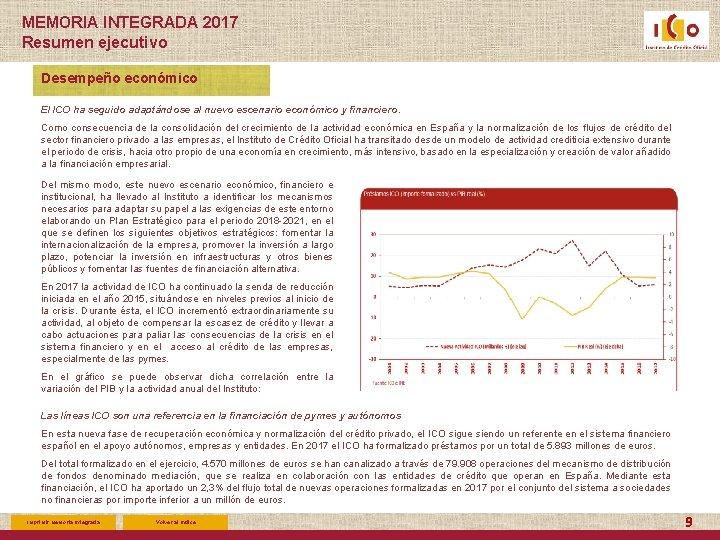 MEMORIA INTEGRADA 2017 Resumen ejecutivo Desempeño económico El ICO ha seguido adaptándose al nuevo