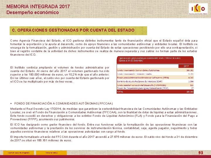 MEMORIA INTEGRADA 2017 Desempeño económico C. OPERACIONES GESTIONADAS POR CUENTA DEL ESTADO Como Agencia