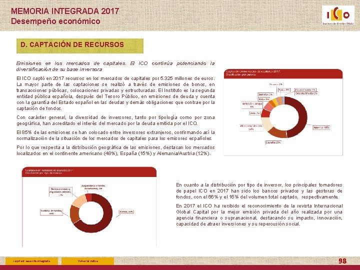 MEMORIA INTEGRADA 2017 Desempeño económico D. CAPTACIÓN DE RECURSOS Emisiones en los mercados de