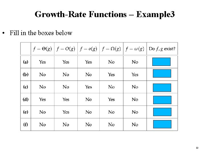 Growth-Rate Functions – Example 3 • Fill in the boxes below 32