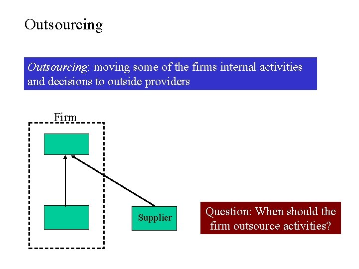 Outsourcing: moving some of the firms internal activities and decisions to outside providers Firm