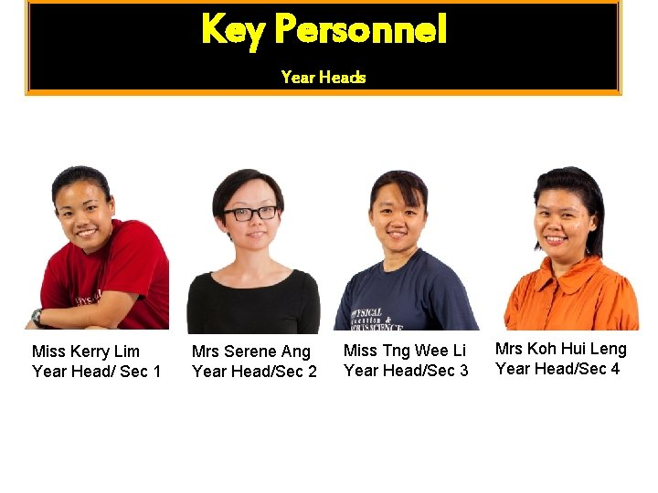 Key Personnel Year Heads Miss Kerry Lim Year Head/ Sec 1 Mrs Serene Ang