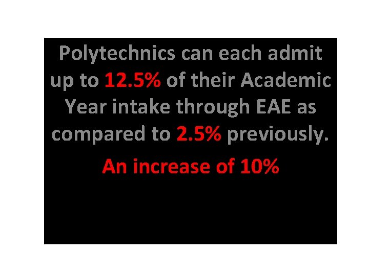 Polytechnics can each admit up to 12. 5% of their Academic Year intake through
