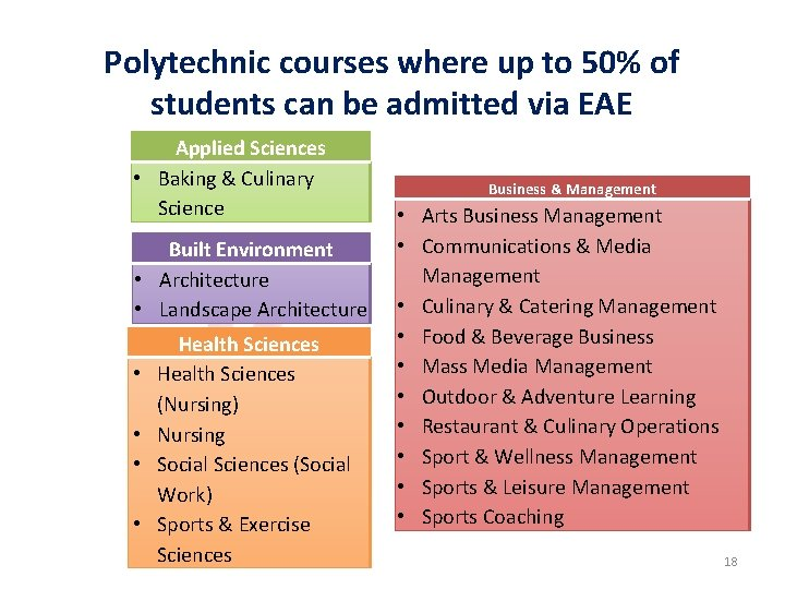 Polytechnic courses where up to 50% of students can be admitted via EAE Applied