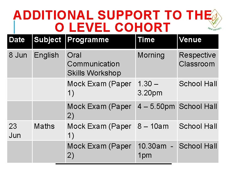 ADDITIONAL SUPPORT TO THE O LEVEL COHORT Date Subject Programme 8 Jun English 23