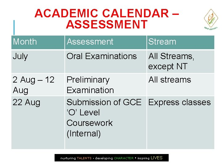 ACADEMIC CALENDAR – ASSESSMENT Month Assessment Stream July Oral Examinations All Streams, except NT
