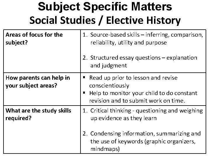 Subject Specific Matters Social Studies / Elective History Areas of focus for the subject?