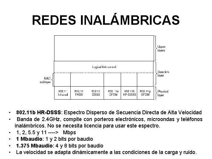 REDES INALÁMBRICAS • • • 802. 11 b HR-DSSS: Espectro Disperso de Secuencia Directa