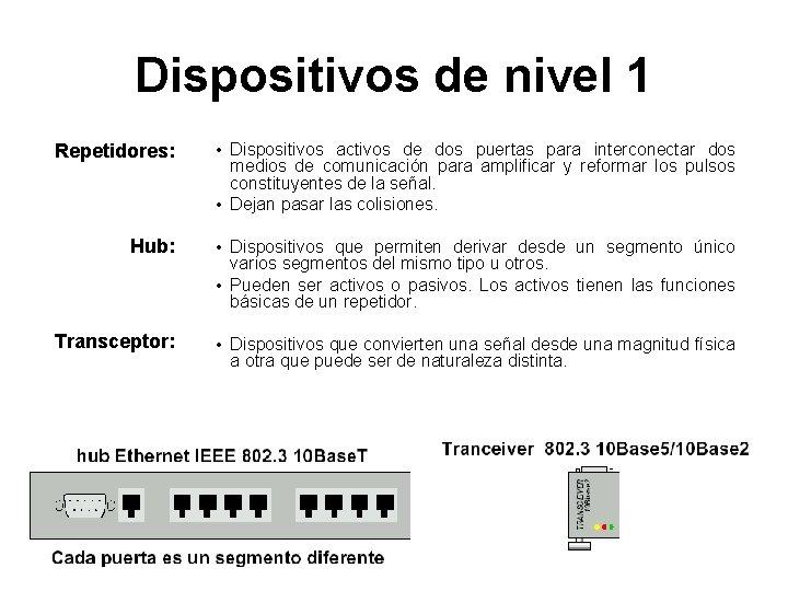 Dispositivos de nivel 1 Repetidores: • Dispositivos activos de dos puertas para interconectar dos