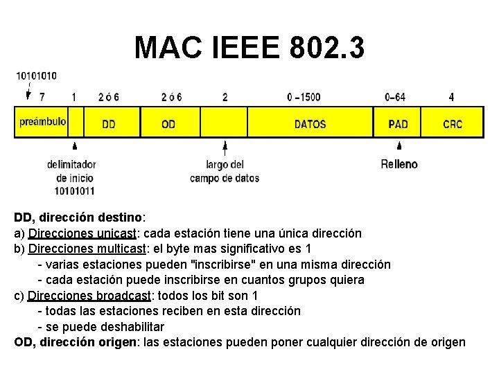 MAC IEEE 802. 3 DD, dirección destino: a) Direcciones unicast: cada estación tiene una