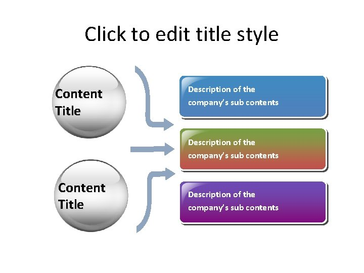 Click to edit title style Content Title Description of the company's sub contents